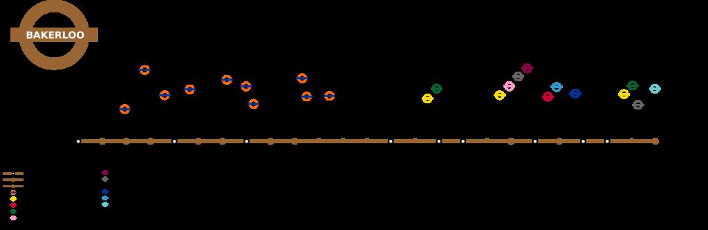 Mapa linea Bakerloo