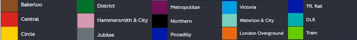 diagrama de colores de las lineas del metro de londres